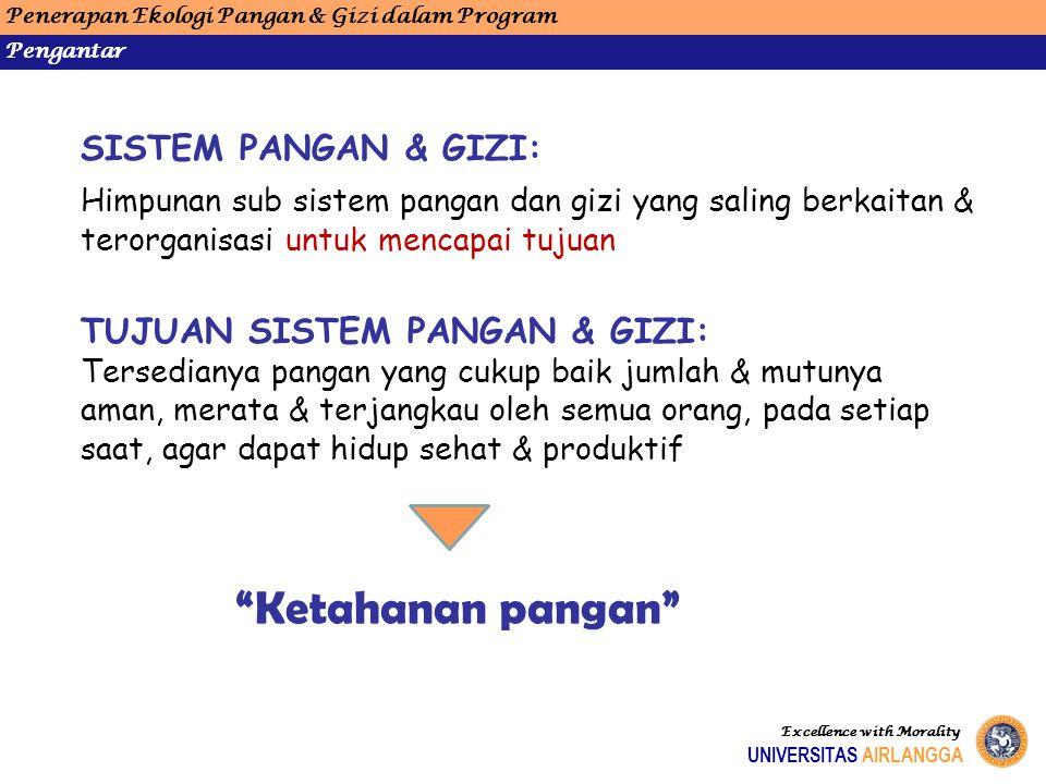 Ketahanan pangan SISTEM PANGAN & GIZI: TUJUAN SISTEM PANGAN & GIZI: