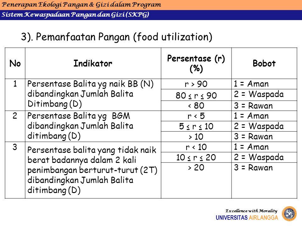 3). Pemanfaatan Pangan (food utilization)