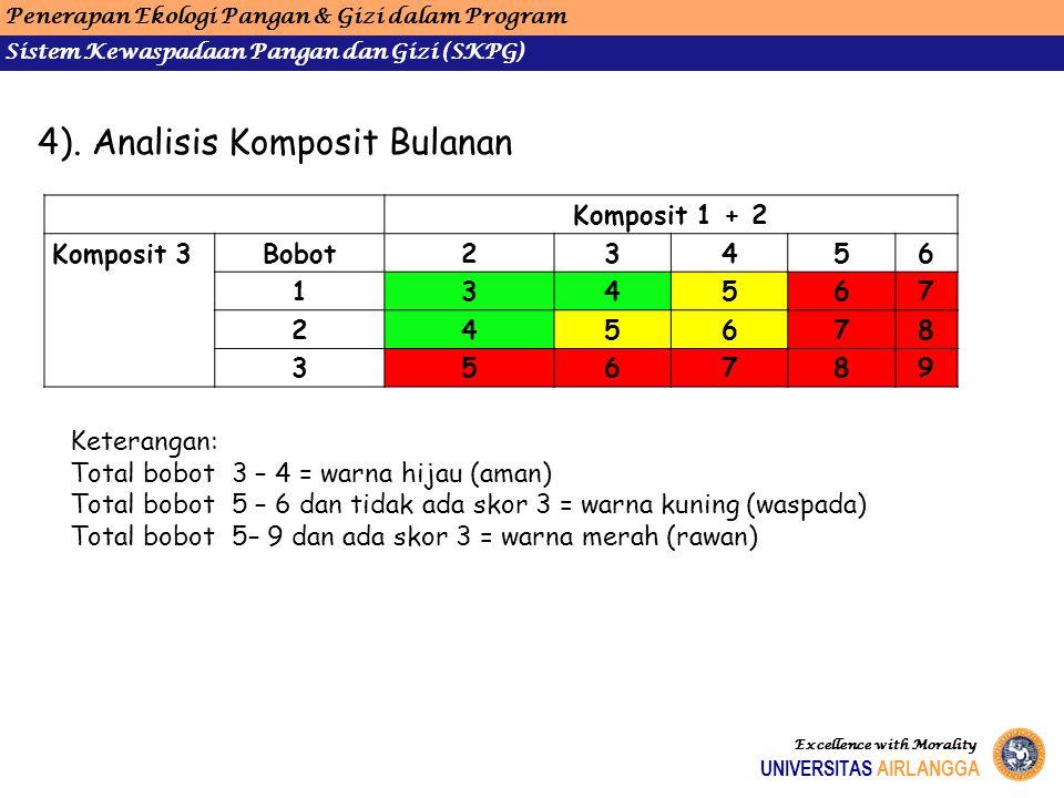 4). Analisis Komposit Bulanan