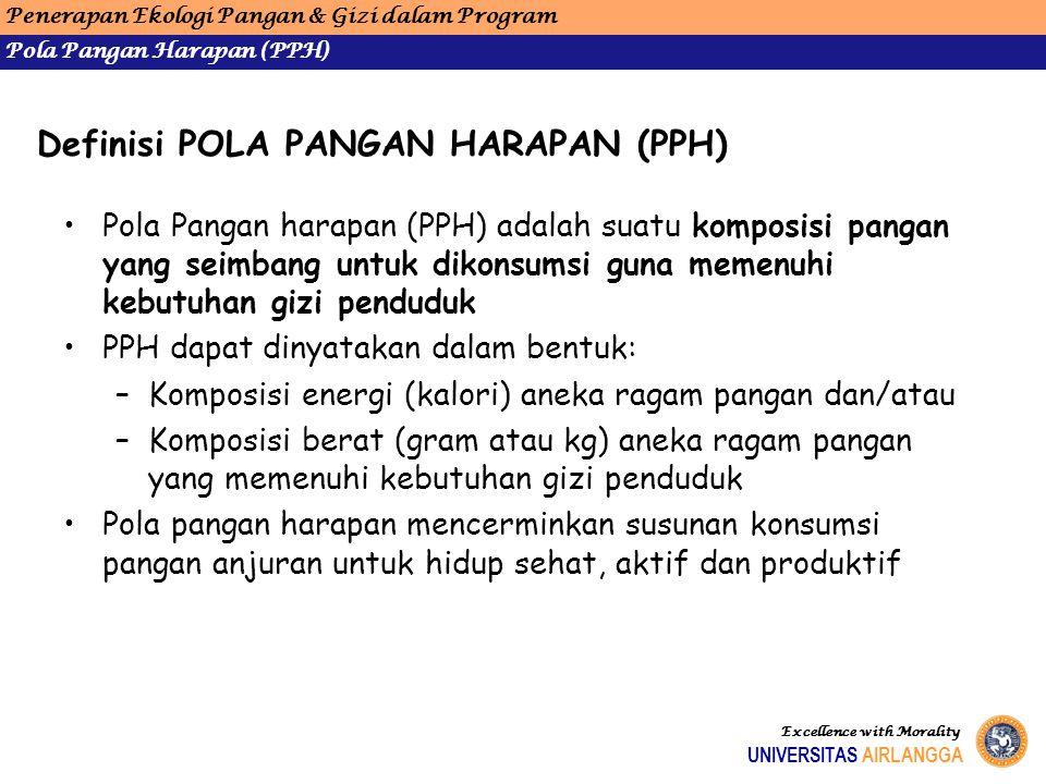 Definisi POLA PANGAN HARAPAN (PPH)
