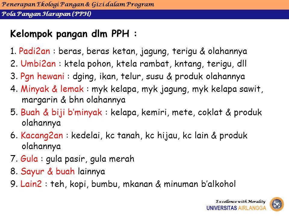 Kelompok pangan dlm PPH :