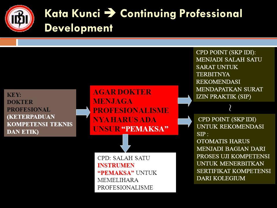 Kata Kunci  Continuing Professional Development