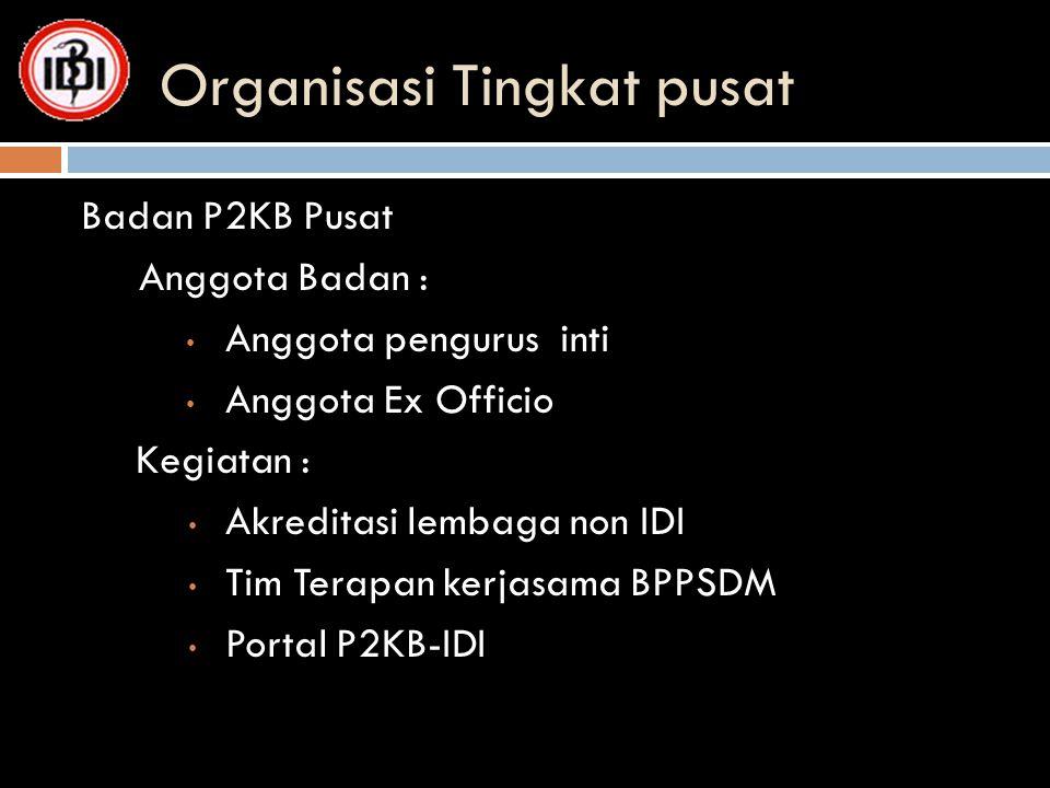 Organisasi Tingkat pusat