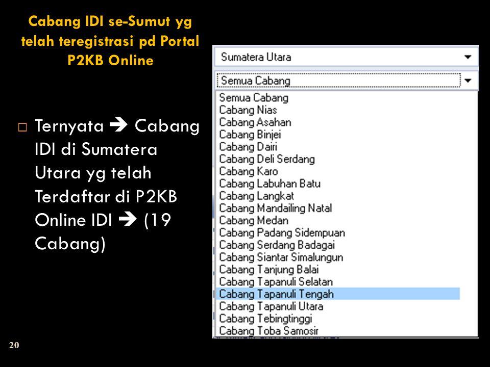 Cabang IDI se-Sumut yg telah teregistrasi pd Portal P2KB Online