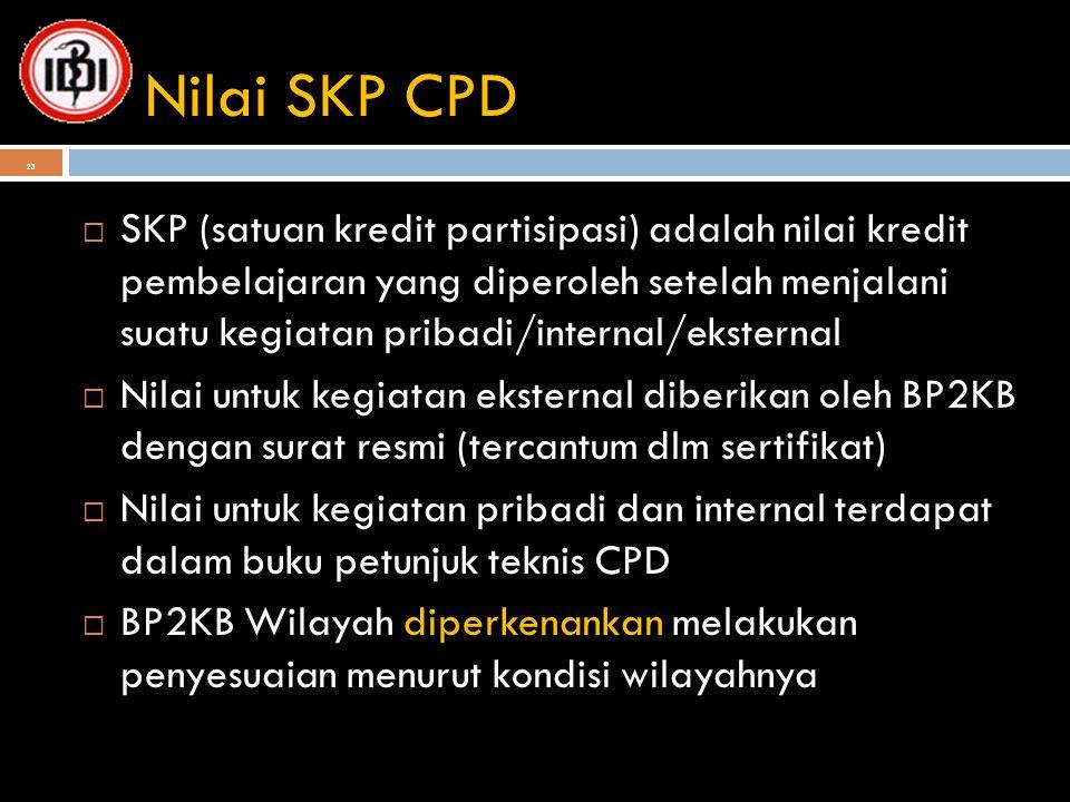 Nilai SKP CPD