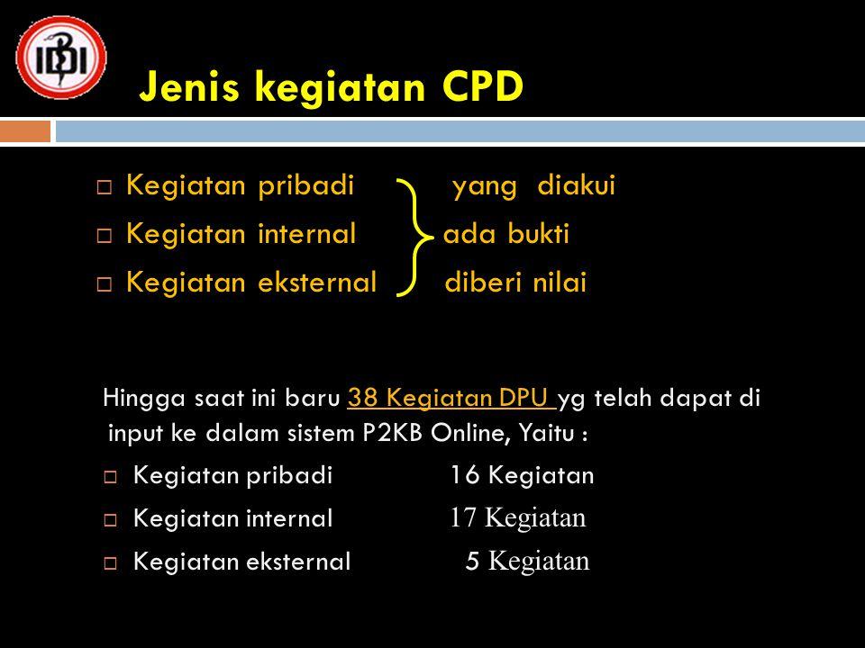 Jenis kegiatan CPD Kegiatan pribadi yang diakui