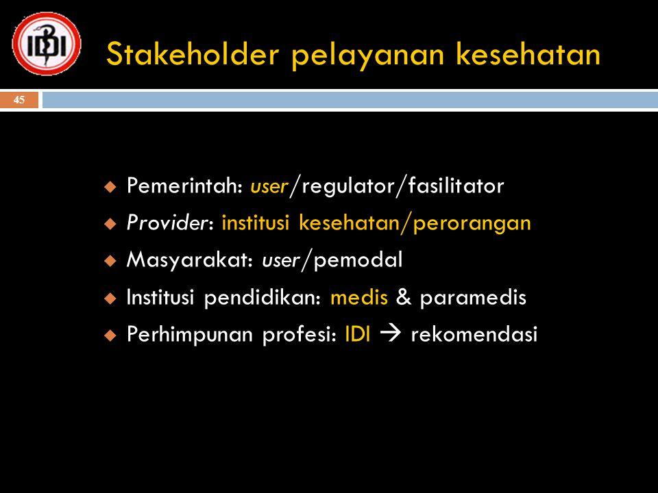 Stakeholder pelayanan kesehatan