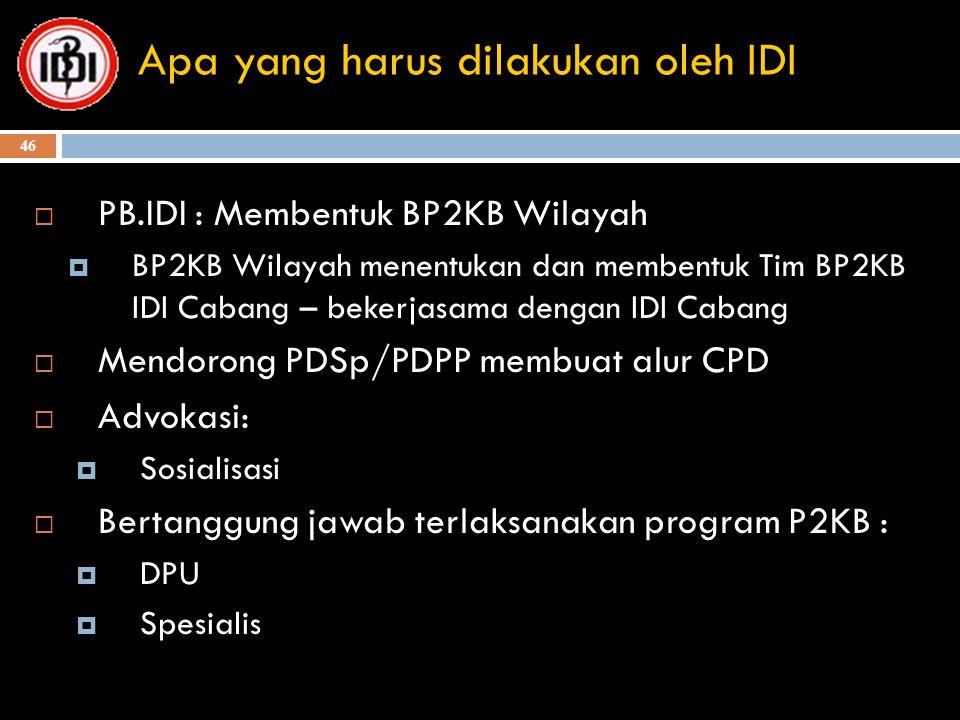 Apa yang harus dilakukan oleh IDI