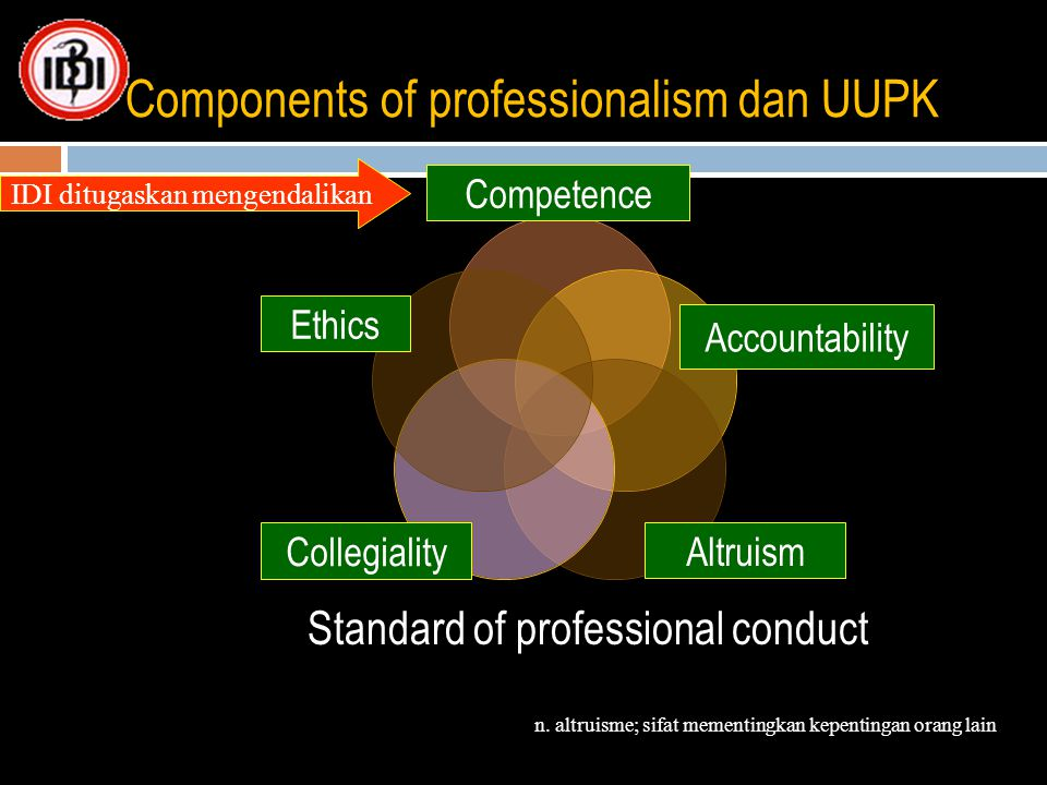 Components of professionalism dan UUPK