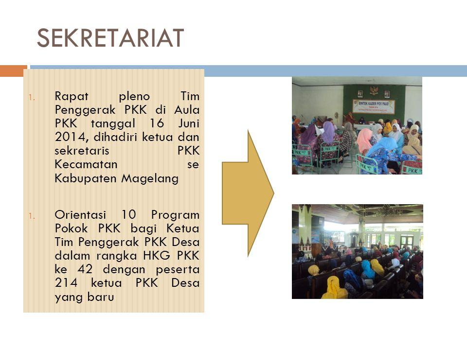 SEKRETARIAT Rapat pleno Tim Penggerak PKK di Aula PKK tanggal 16 Juni 2014, dihadiri ketua dan sekretaris PKK Kecamatan se Kabupaten Magelang.