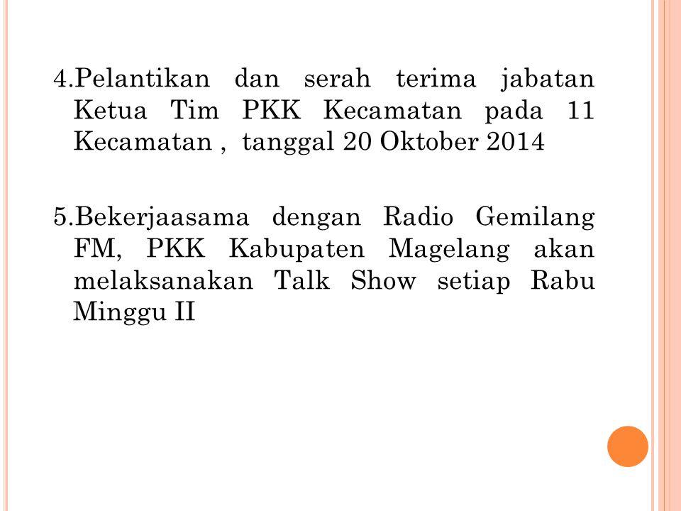 4.Pelantikan dan serah terima jabatan Ketua Tim PKK Kecamatan pada 11 Kecamatan , tanggal 20 Oktober 2014 5.Bekerjaasama dengan Radio Gemilang FM, PKK Kabupaten Magelang akan melaksanakan Talk Show setiap Rabu Minggu II