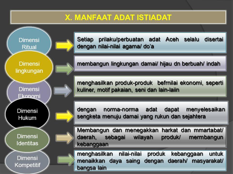 X. MANFAAT ADAT ISTIADAT