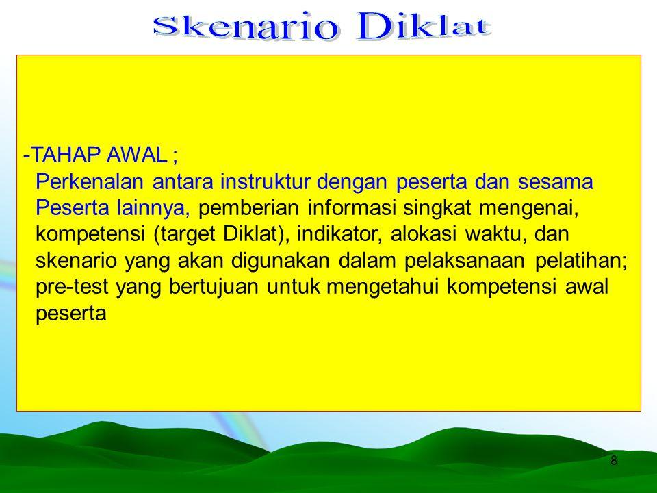 Skenario Diklat TAHAP AWAL ; Perkenalan antara instruktur dengan peserta dan sesama. Peserta lainnya, pemberian informasi singkat mengenai,