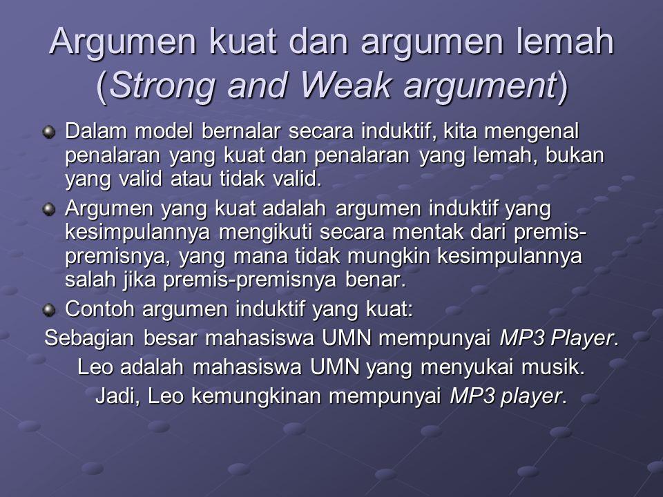 Argumen kuat dan argumen lemah (Strong and Weak argument)