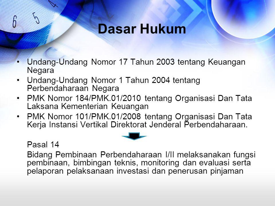 Dasar Hukum Undang-Undang Nomor 17 Tahun 2003 tentang Keuangan Negara