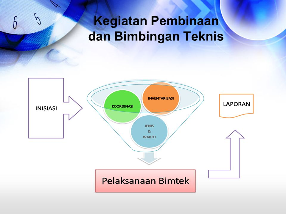 Kegiatan Pembinaan dan Bimbingan Teknis