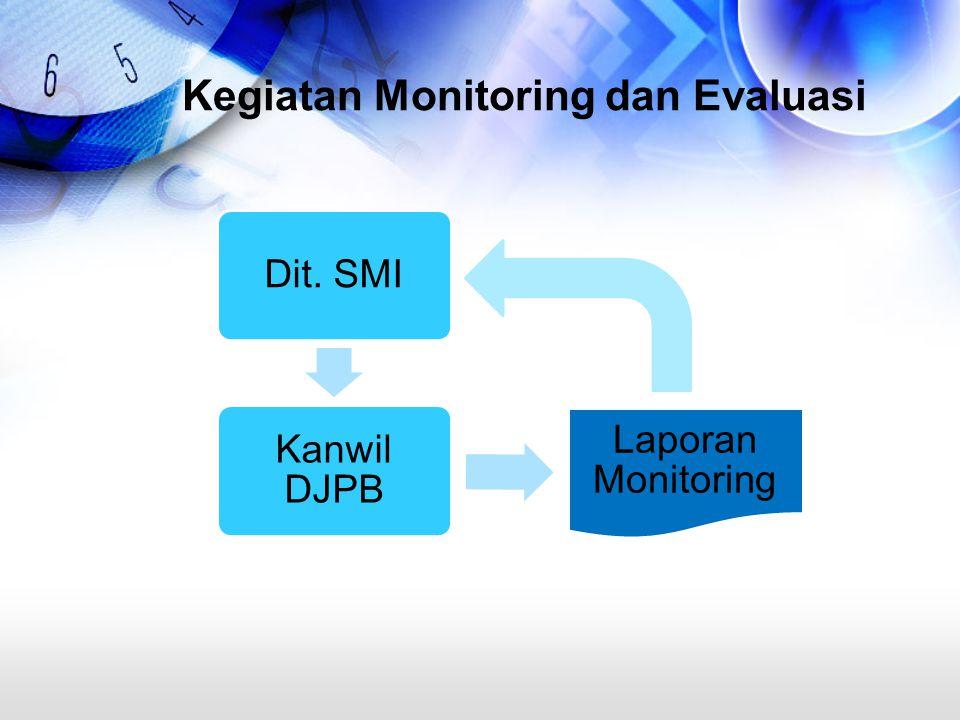Kegiatan Monitoring dan Evaluasi