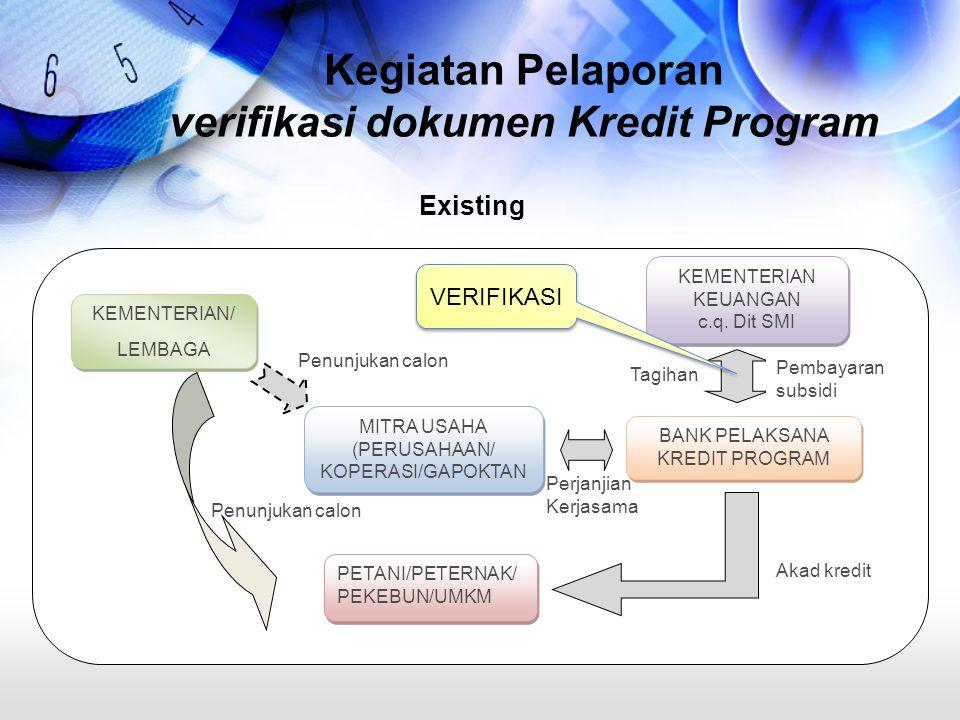 Kegiatan Pelaporan verifikasi dokumen Kredit Program