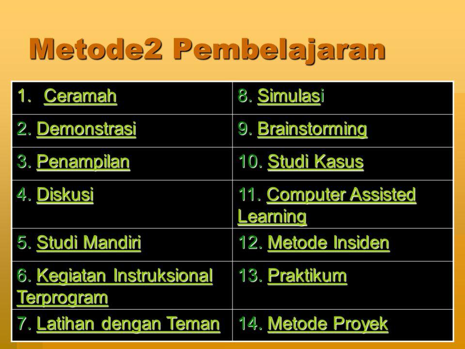 Metode2 Pembelajaran Ceramah 8. Simulasi 2. Demonstrasi