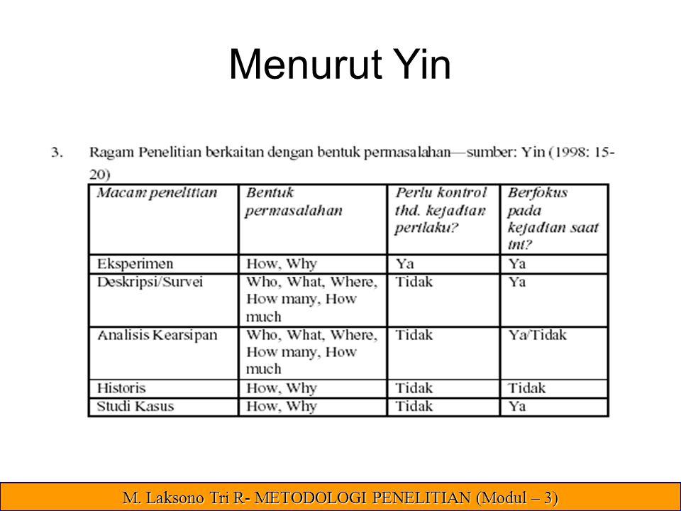 M. Laksono Tri R- METODOLOGI PENELITIAN (Modul – 3)