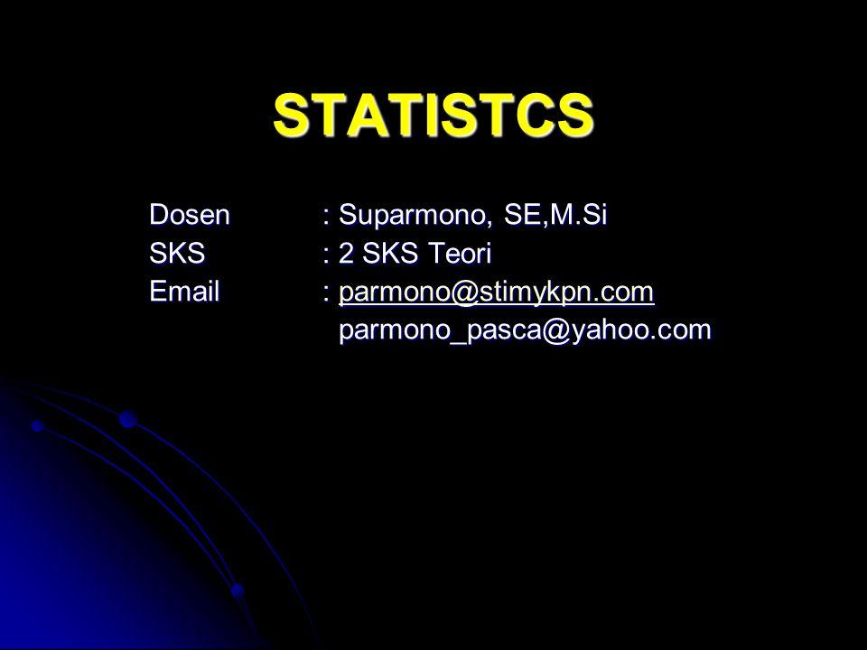 STATISTCS Dosen : Suparmono, SE,M.Si SKS : 2 SKS Teori