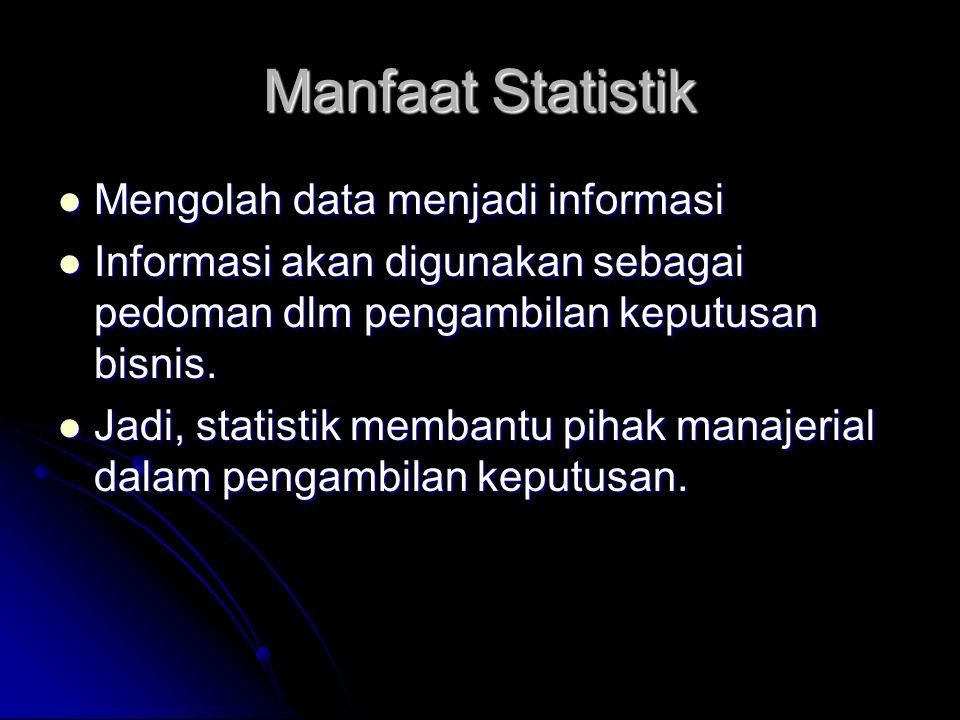 Manfaat Statistik Mengolah data menjadi informasi