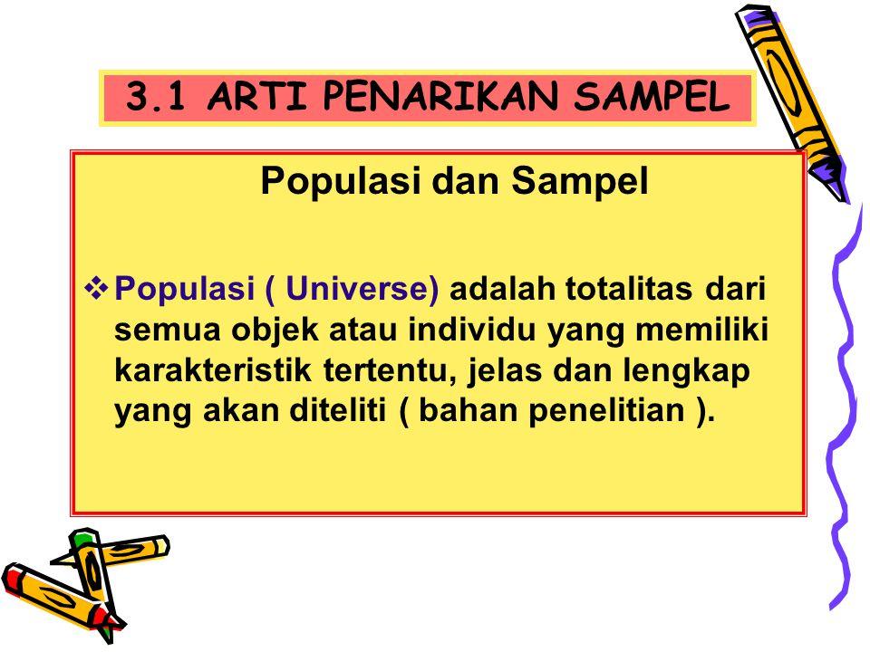 3.1 ARTI PENARIKAN SAMPEL Populasi dan Sampel