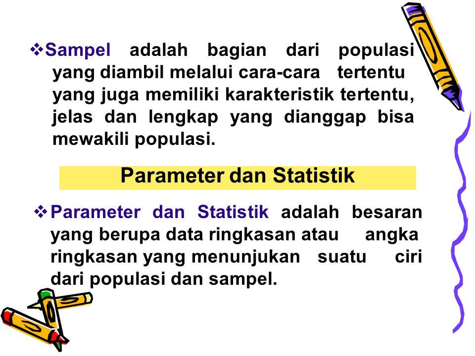 Parameter dan Statistik