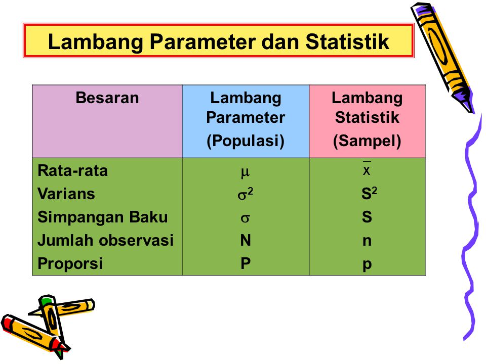 Lambang Parameter dan Statistik