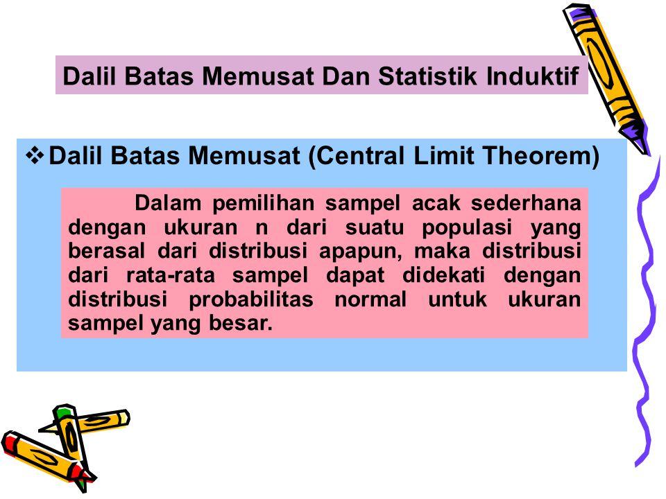 Dalil Batas Memusat Dan Statistik Induktif