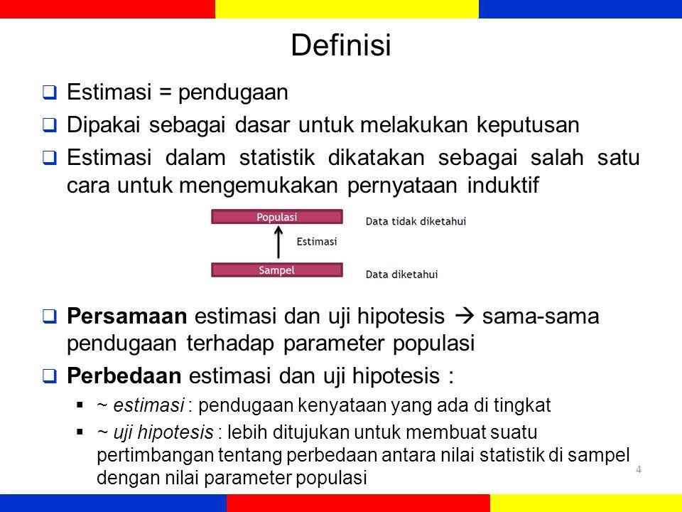 Definisi Estimasi = pendugaan