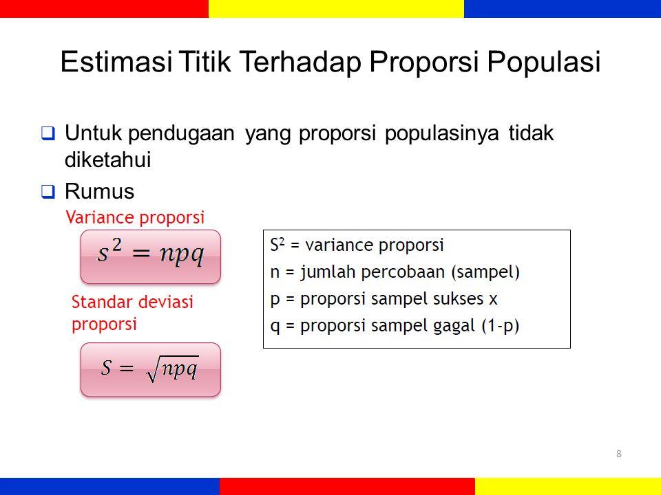 Estimasi Titik Terhadap Proporsi Populasi