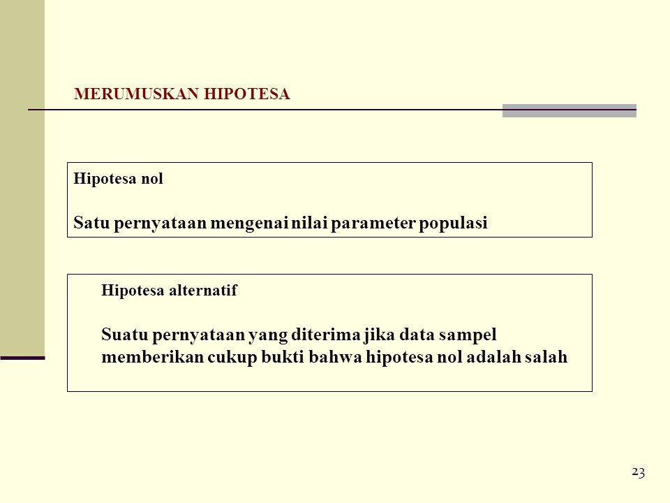 Satu pernyataan mengenai nilai parameter populasi