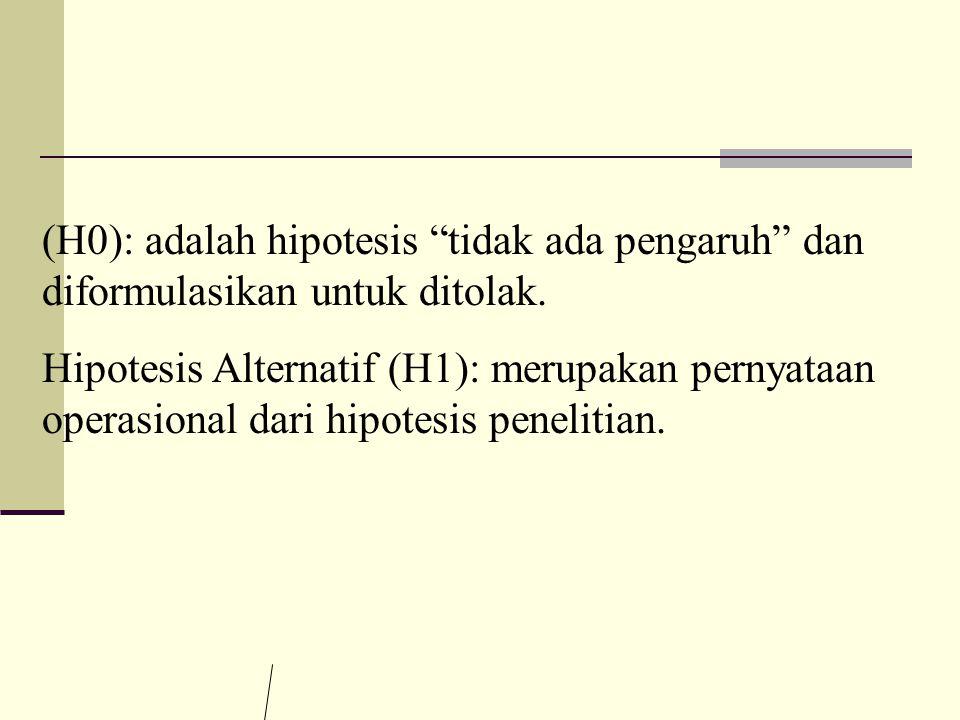 (H0): adalah hipotesis tidak ada pengaruh dan diformulasikan untuk ditolak.