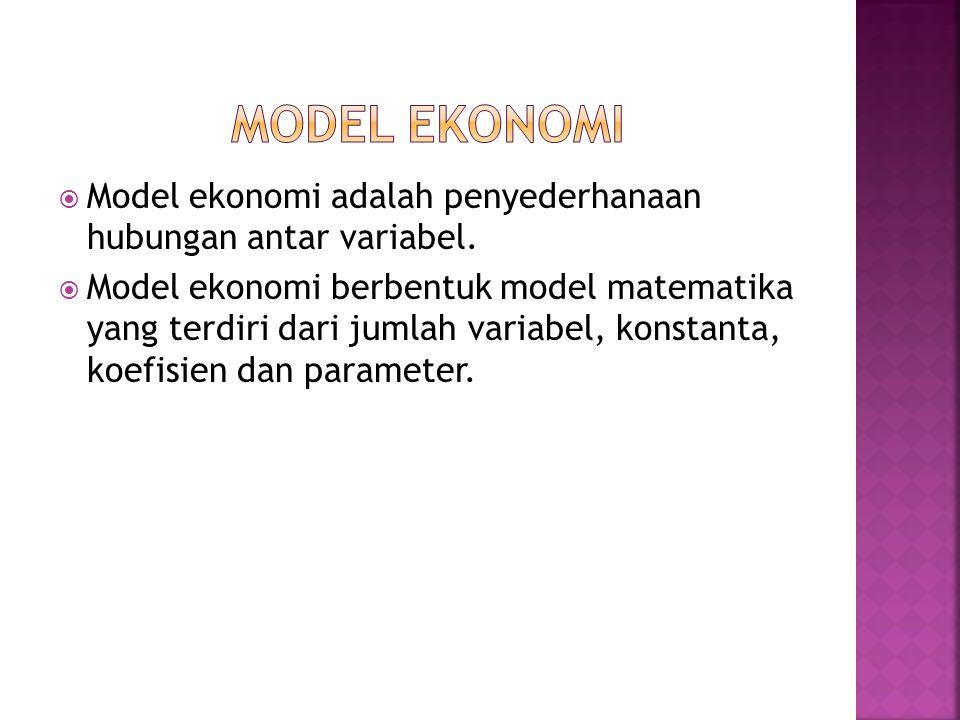 MODEL EKONOMI Model ekonomi adalah penyederhanaan hubungan antar variabel.