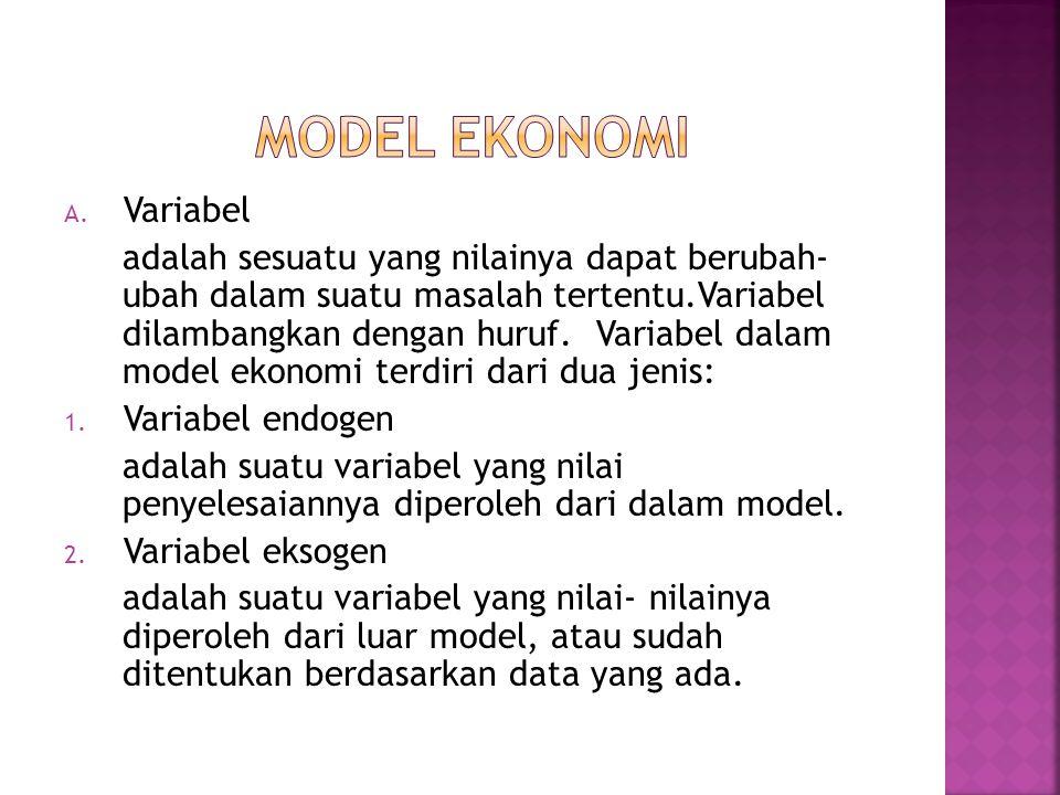 MODEL EKONOMI Variabel