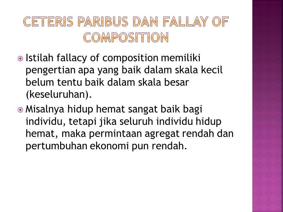 CETERIS PARIBUS DAN FALLAY OF COMPOSITION