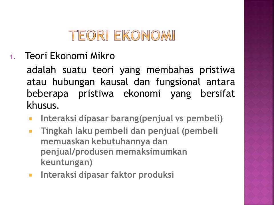 TEORI EKONOMI Teori Ekonomi Mikro
