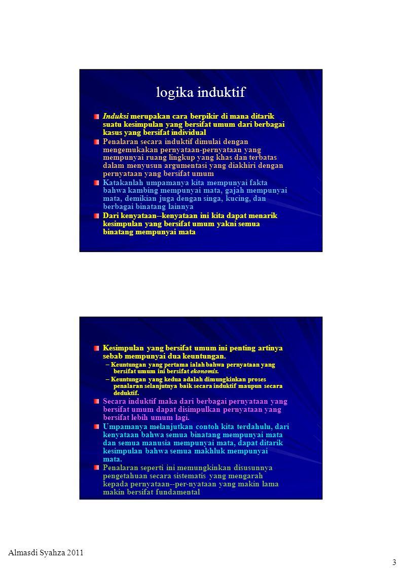 logika induktif Induksi merupakan cara berpikir di mana ditarik