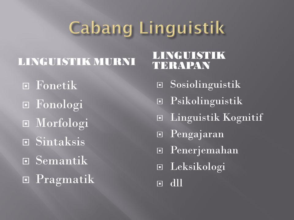 Cabang Linguistik Fonetik Fonologi Morfologi Sintaksis Semantik