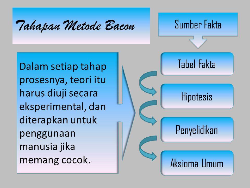 Tahapan Metode Bacon Sumber Fakta Tabel Fakta