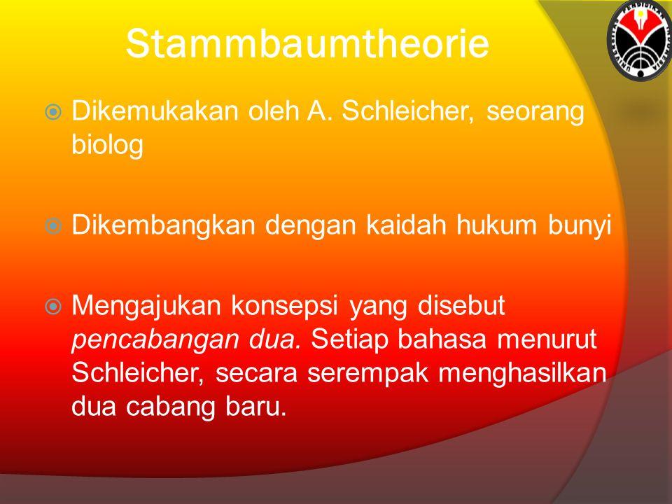 Stammbaumtheorie Dikemukakan oleh A. Schleicher, seorang biolog