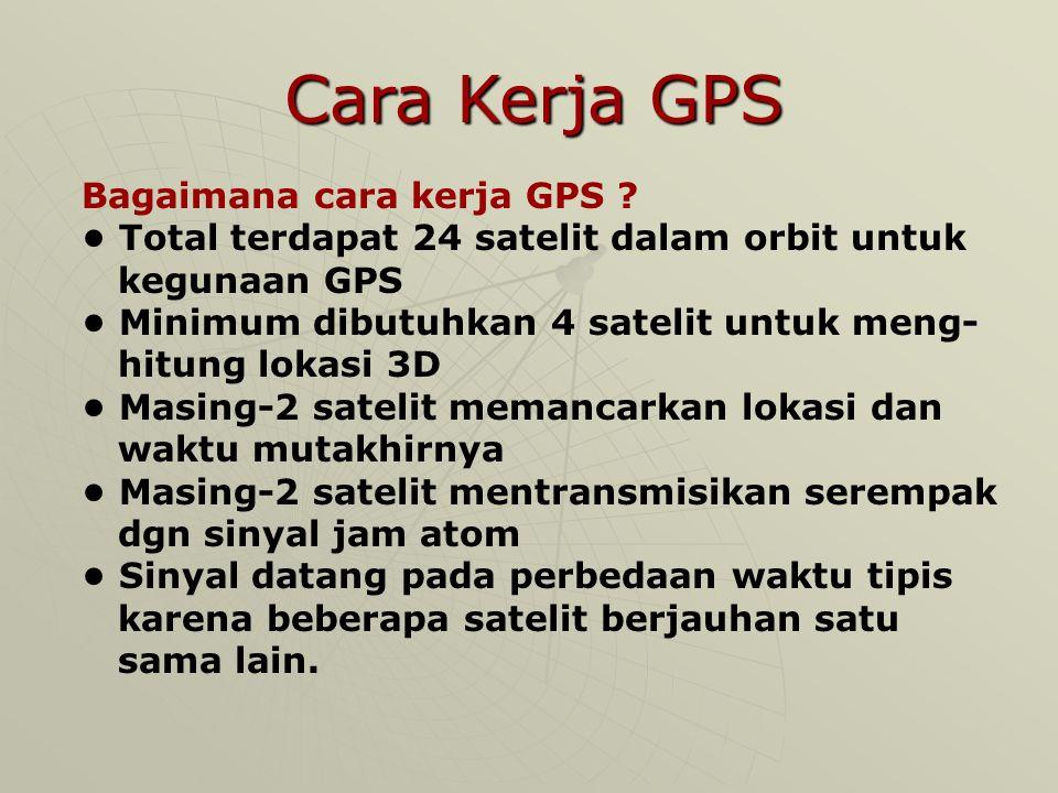 Cara Kerja GPS Bagaimana cara kerja GPS