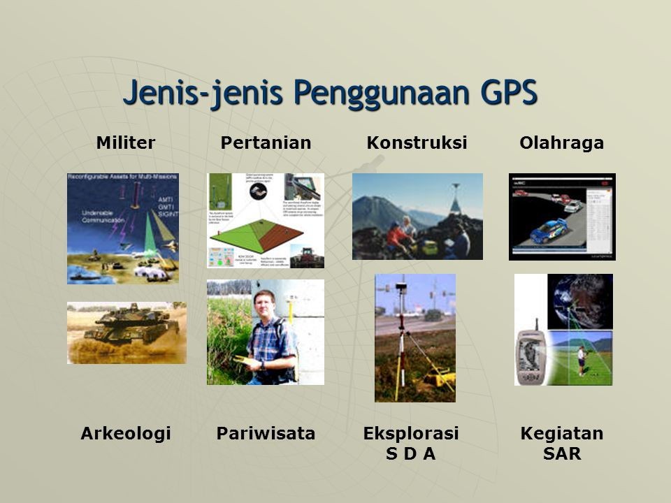 Jenis-jenis Penggunaan GPS