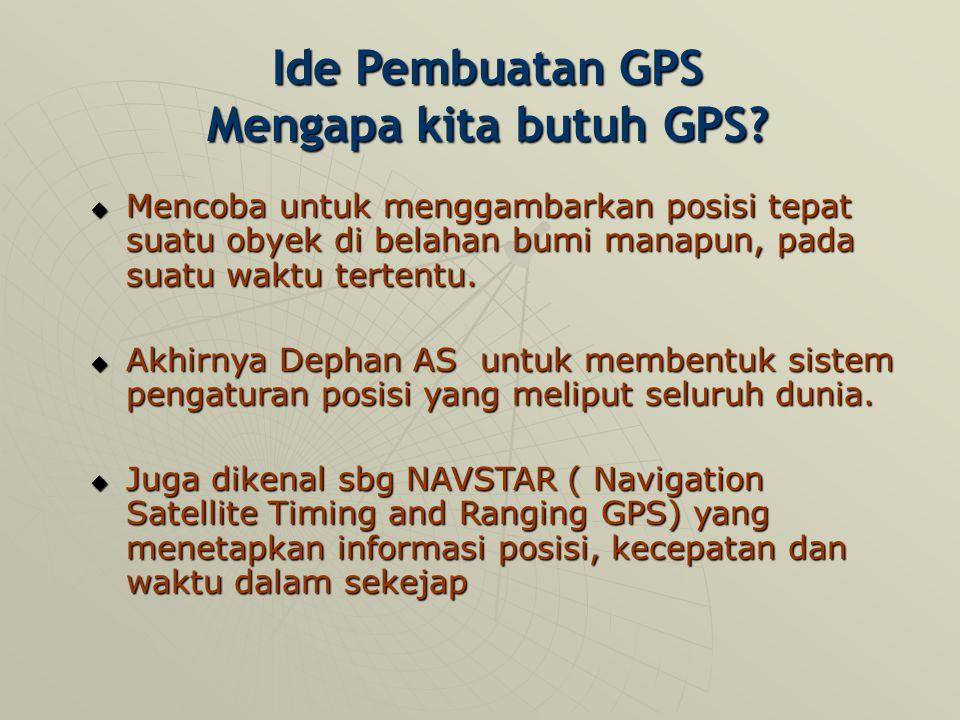 Ide Pembuatan GPS Mengapa kita butuh GPS