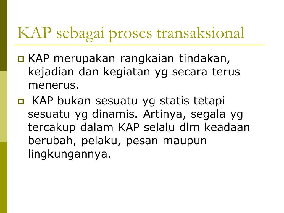 KAP sebagai proses transaksional
