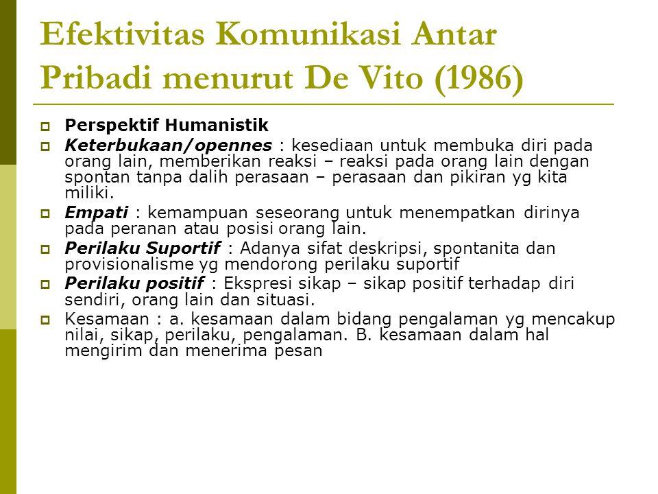 Efektivitas Komunikasi Antar Pribadi menurut De Vito (1986)
