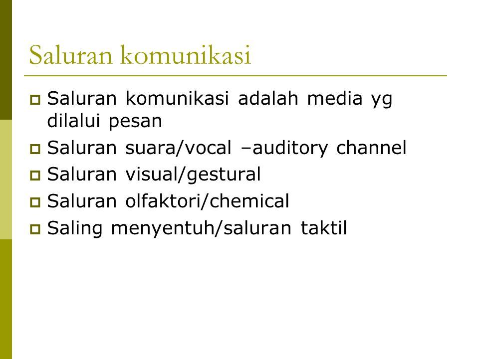 Saluran komunikasi Saluran komunikasi adalah media yg dilalui pesan
