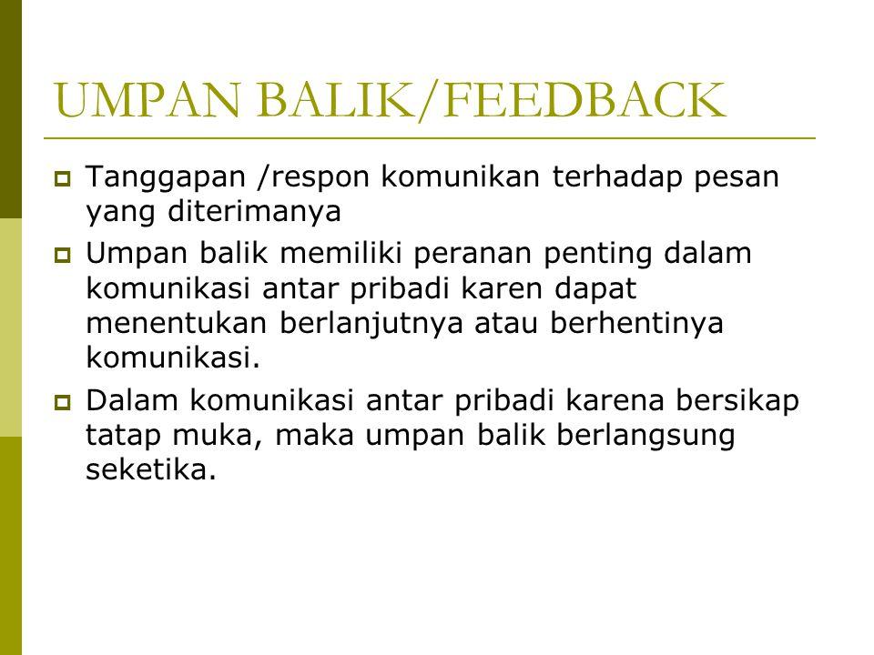 UMPAN BALIK/FEEDBACK Tanggapan /respon komunikan terhadap pesan yang diterimanya.