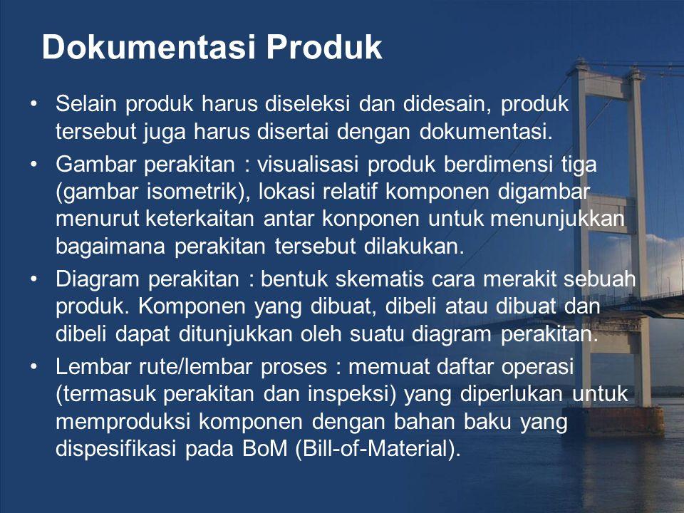 Dokumentasi Produk Selain produk harus diseleksi dan didesain, produk tersebut juga harus disertai dengan dokumentasi.